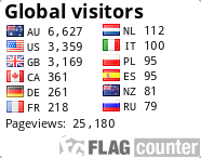 http://s05.flagcounter.com/count/JtY/bg=FFFFFF/txt=000000/border=FFFFFF/columns=2/maxflags=12/viewers=Global+visitors/labels=1/pageviews=1/