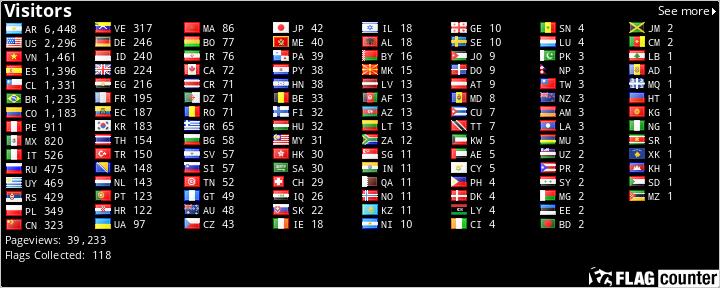 [Actualizacion WC 2014][PES6]Historia de los Mundiales 1908 - 2014 Flags_1