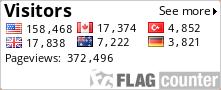 http://s05.flagcounter.com/count/dh5A/bg=FFFFFF/txt=000000/border=CCCCCC/columns=3/maxflags=6/viewers=0/labels=0/pageviews=1/
