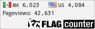 Contador con banderas del mundo