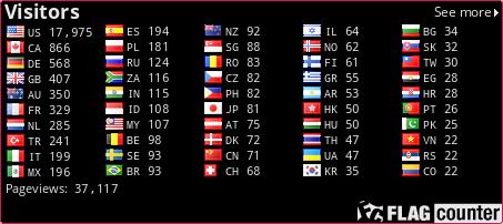 http://s05.flagcounter.com/count/z6H/bg=000000/txt=E8E8E8/border=CC1B56/columns=5/maxflags=50/viewers=0/labels=1/pageviews=1/