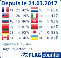 Visiteurs du Plugboard Express depuis le 24.03.2017 avec Flag Counter