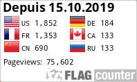 Breiz-kam.fr est inscrit sur le Flag Counter depuis le 15-09-2019